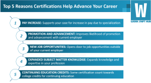 Top 5 Ways Certifications Advance Your Career 2