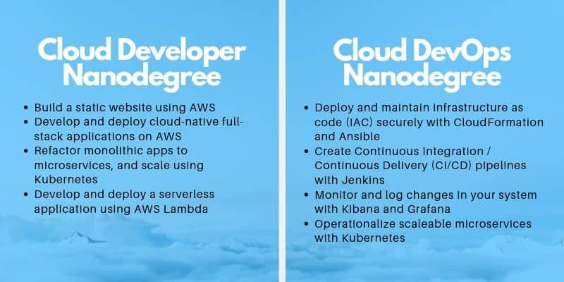 Cloud Developer vs DevOps Certification